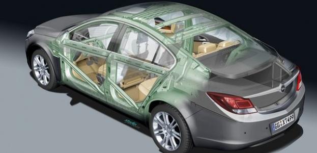 Активная и пассивная безопасность автомобиля